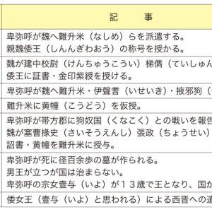 原日本紀の復元063 『日本書紀』が記す神代の事実〈1〉