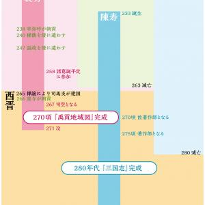 日数は「道里」ではない!〈1〉 陳寿『三国志』と裴秀『禹貢地域図』
