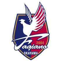 ファジアーノ岡山 今季の振り返り・・・その� ホームとアウェーの勝敗比較