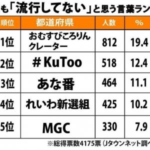 新語・流行語大賞 2019 日本語の危機は去ったのか?