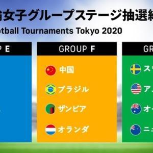 東京五輪 サッカー女子代表メンバー 発表