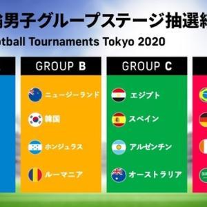 東京五輪 サッカー男子代表メンバー 発表