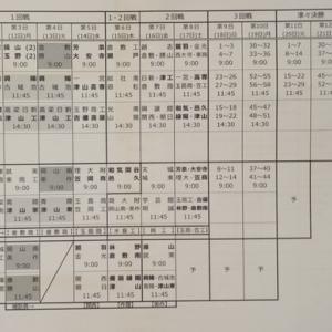 高校野球岡山大会 3日目の試合結果