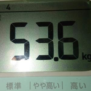 久々の体重~