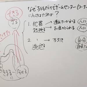 図解を使っての生徒指導