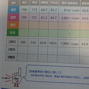 四谷大塚全国統一小学生テストの結果