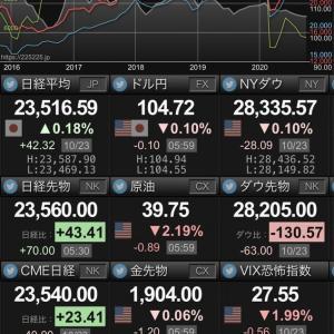 経済まとめ