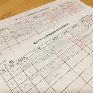 7月・8月ヒヤリハット報告