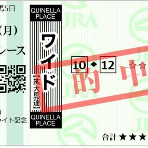 2021年 セントライト記念 3連単307170円的中しました!!