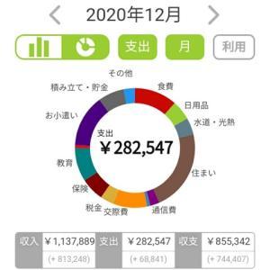 2020/12の家計簿。師走の富豪