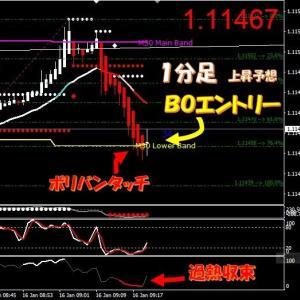新着!★FX取引+806.16ユーロ★BO取引3戦3勝+127,500円