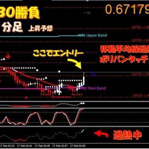 新着★FX取引+2万1900円★BO取引3戦3勝+127,500円
