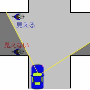 自転車で車と衝突して死ぬのは左側通行の自転車ばかりらしい。