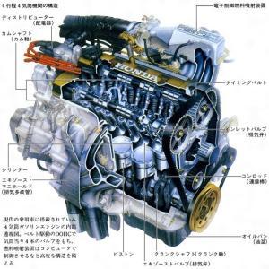 ガソリンエンジンって凄い