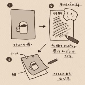 近況報告〜銀座散歩&イラストを描くヒント