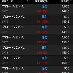 ブロードバンドタワー株が450円の壁を突破できない理由。