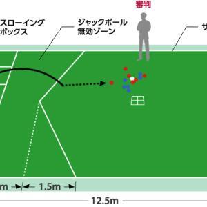 遠い距離の投球時(ロングボール時)は、「○○のように...」!