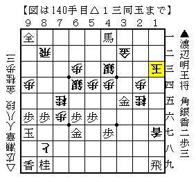 第69期大阪王将杯王将戦第5局2日目 渡辺明王将vs広瀬章人八段