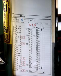東海道本線を往くJR225系I3編成  1-25