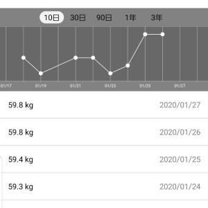 体重測定結果2020年1月27日発表分
