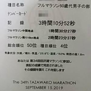 【速報】2019田沢湖マラソン(暑かった!!)