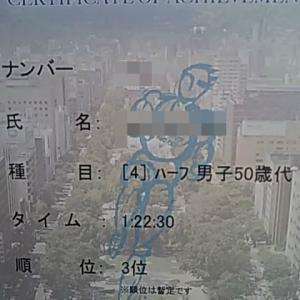 【速報】2019北海道ロードレース