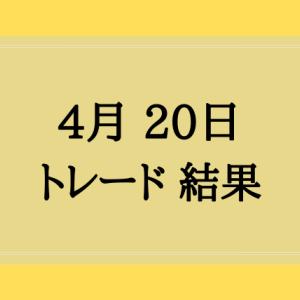 4月20日 トレード結果