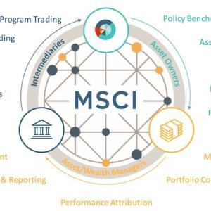 インデックス指数で有名なエムエスシーアイ【MSCI】株価は過去最高水準で推移