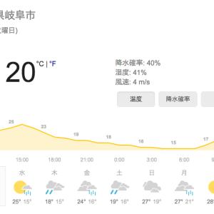 【ストーブ焚く?】なんか最近むちゃくちゃ寒暖の差が激しいな