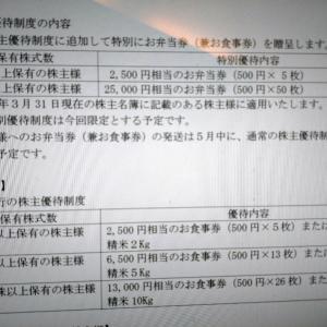大戸屋太っ腹特別株主優待(弁当券)