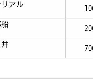 海運祭り~商船三井乗船デビュー~