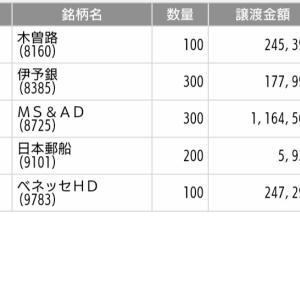 海運株・エレクトロン覚書~芸術の秋・定期演奏会♪
