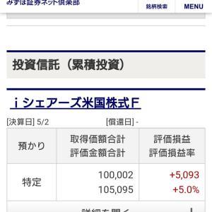 米国投資信託2つ~海運株2つ9月権利取得しまぁ~す!