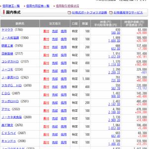 資産残高8月第1週次(第1口座分)