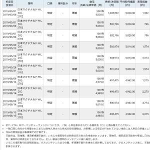 優待変更もの→デリカフーズ・AFCアムス共に完売