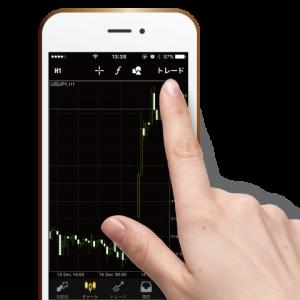 【図解】MT4アプリの機能解説