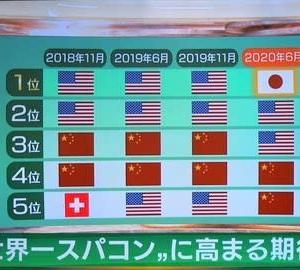 日本のスパコン「富岳」が8年ぶりに世界一