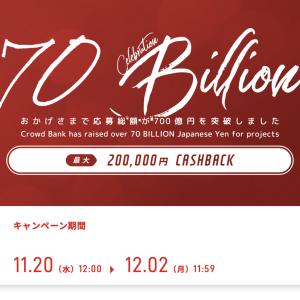 【朗報】投資総額が驚異の700億円突破のクラウドバンク!最大20万円キャッシュバックキャンペーン始動!!