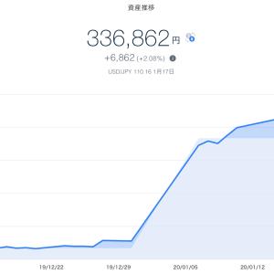 【資産運用】2020年1月3週目!THEO+docomoの資産運用状況は+6,862円 (+2.08%)でした(๑•̀ㅂ•́)و✧放置するだけお金が増える!!