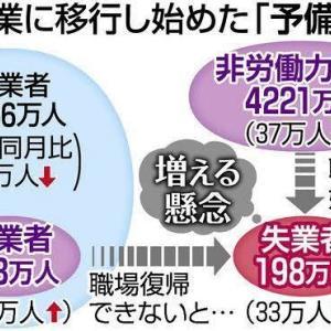 【明日は我が身】無収入になって気づいた!ウン百万円貯金してたけど、バッサバッサなくなる。