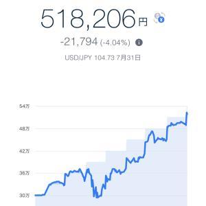 【資産運用】2020年8月1週目!THEO+docomoの資産運用状況は518,206円でした。