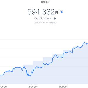 【資産運用】2020年10月3週目!THEO+docomoの資産運用状況は594,332円でした。