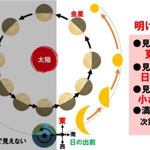【中学3年理科】金星の見え方のポイント・問題演習