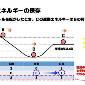 【中3理科】力学的エネルギーのポイントと問題演習