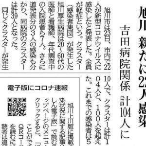 「旭川 新たに22人感染」の記事