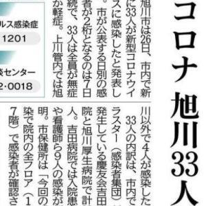 「コロナ 旭川33人」の記事