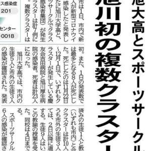 「旭川初の複数クラスター」の記事