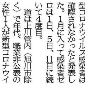 「旭川の新規感染ゼロ」の記事