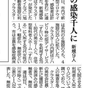 「旭川の感染千人に」の記事