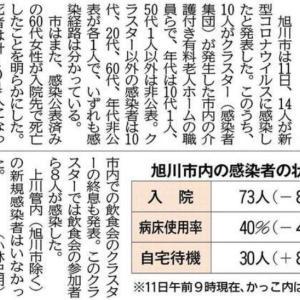 「旭川14人感染」の記事